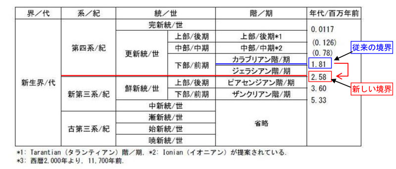 関東地質調査業協会   技術の部...